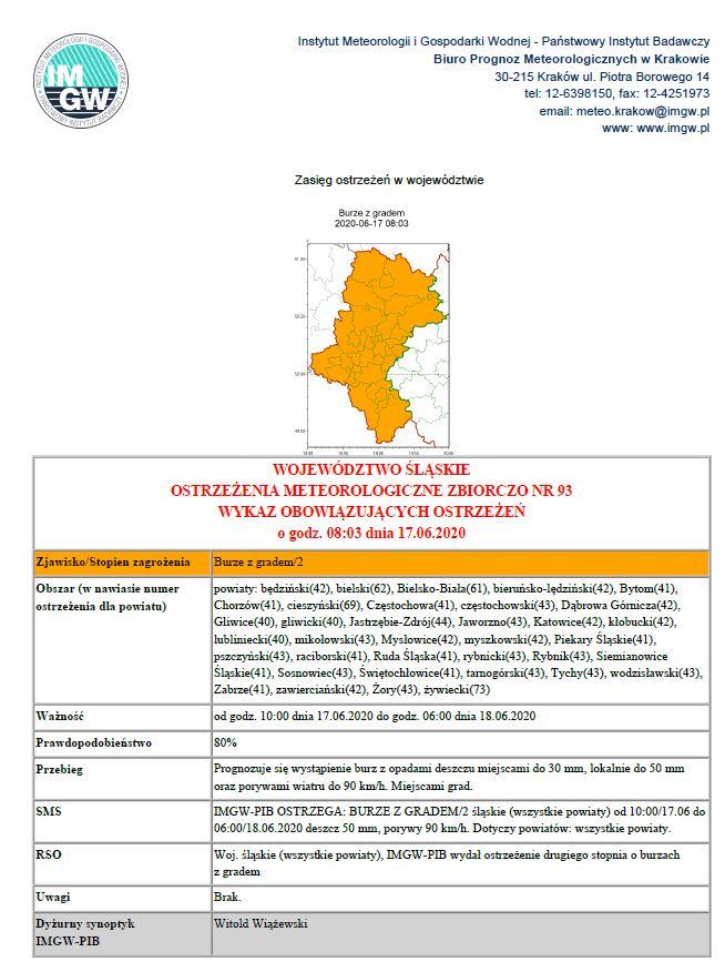 Ostrzeżenie metereologiczne IMGW na dzień 17.06.2020
