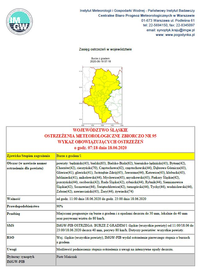 Ostrzeżenie meteorologiczne IMGW na dzień 18.06.2020 r.