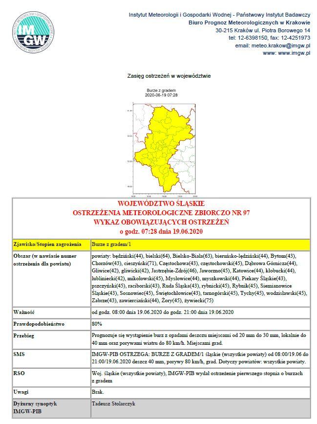 Ostrzeżenia meteorologiczne IMGW na dzień 19.06.2020 r.